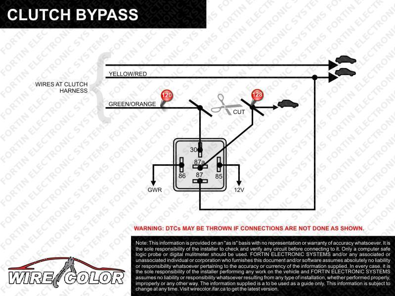 2014 Jeep Jk Clutch Bypass